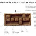 Baktun13 imagen Google 150x150 - Galería – Fotos de la Celebración del Baktún 13, Guatemala 2012