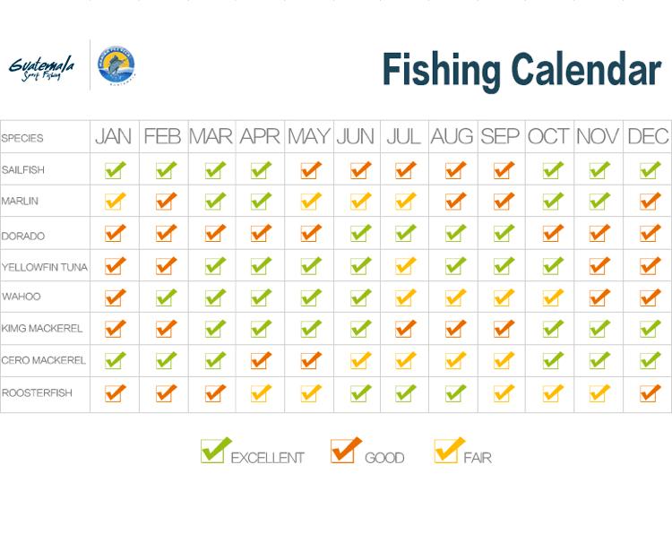 pesca deportiva 22 mundochapin - Guía Turística - Pesca Deportiva en Guatemala