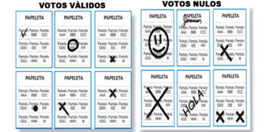 voto-nulo-guatemala
