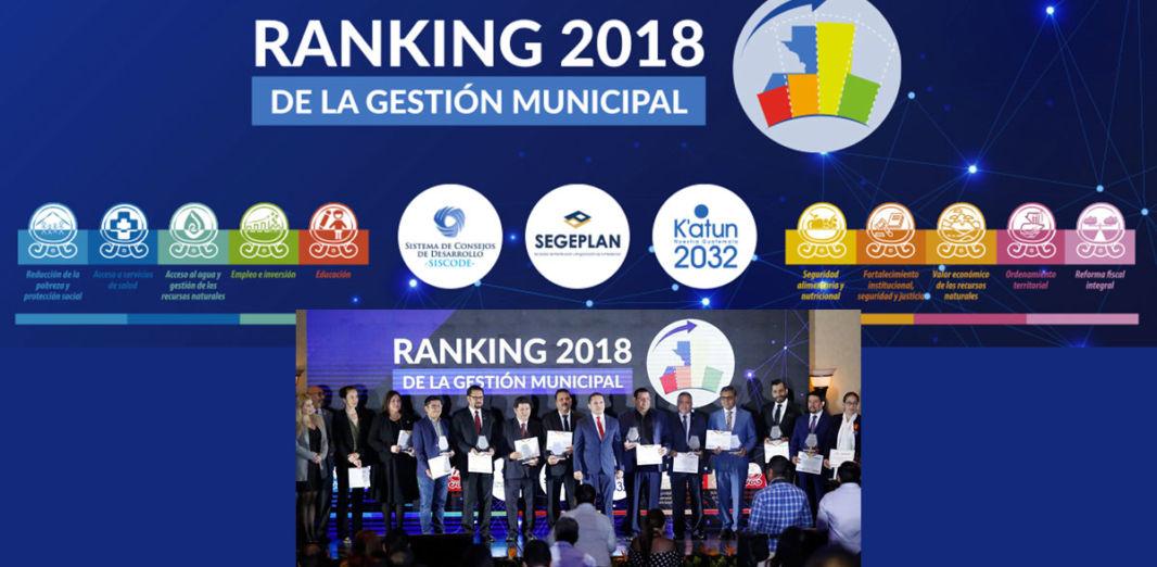 rankin-de-municipalidades-guatemala-mundochapin